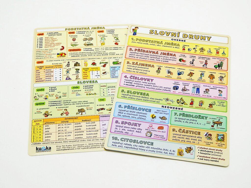 Tabulka Slovní druhy