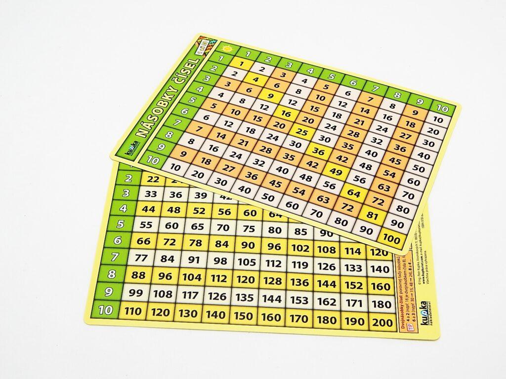 Tabulka Násobky čísel 1 až 20