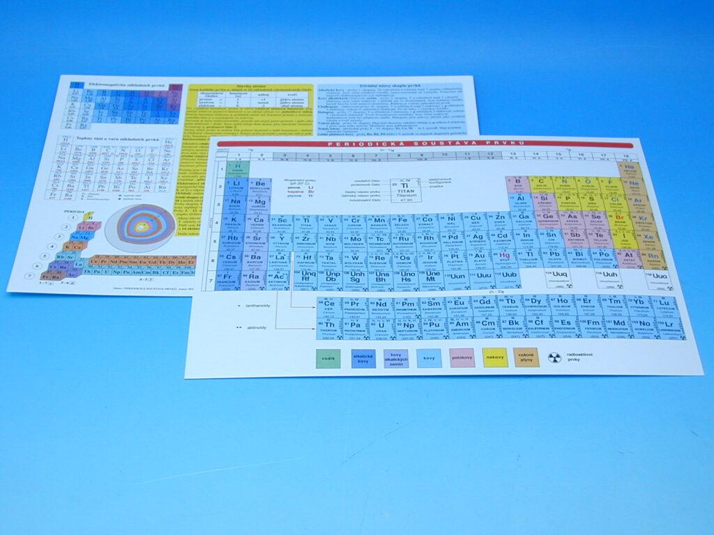 Tabulka Periodická sous.prvků