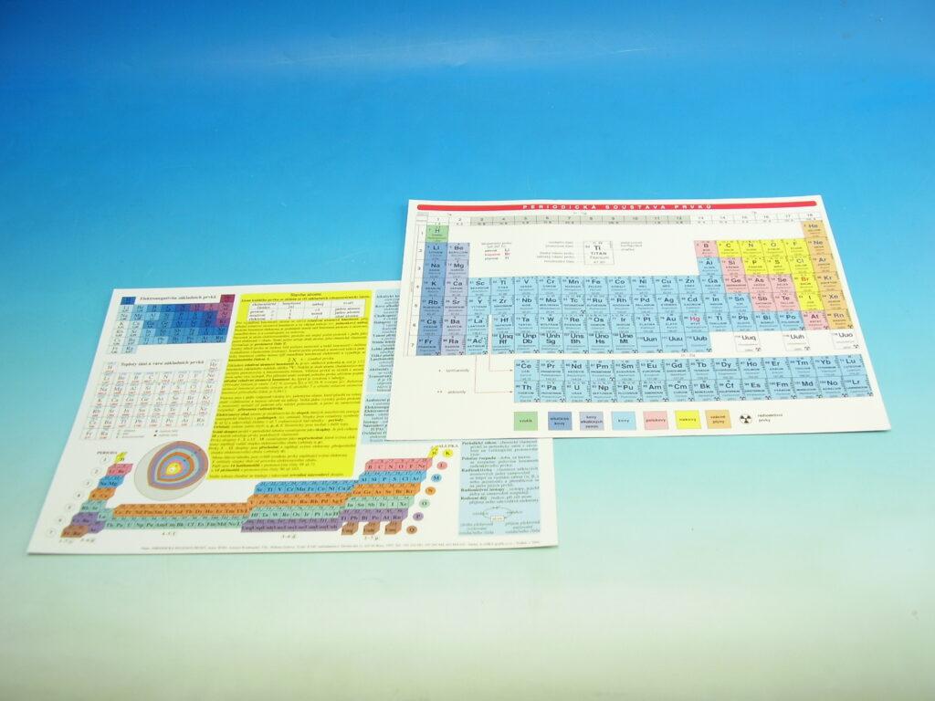 Tabulka Periodická sous.prvků pro SŠ