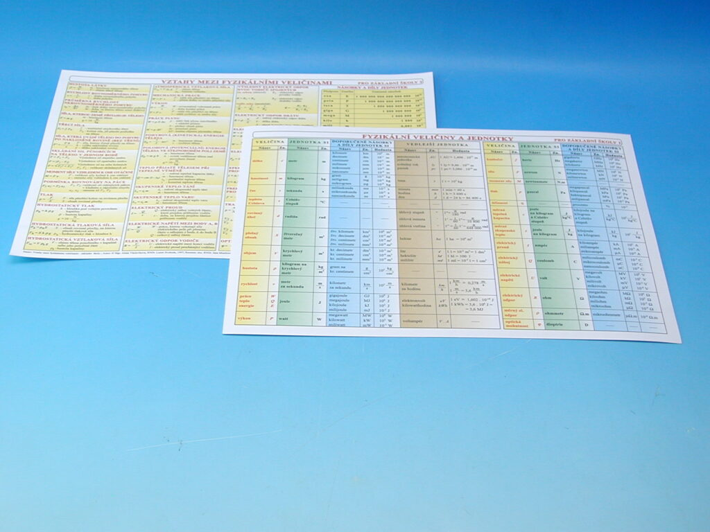 Tabulka Fyzika-veličiny,jednotky pro ZŠ