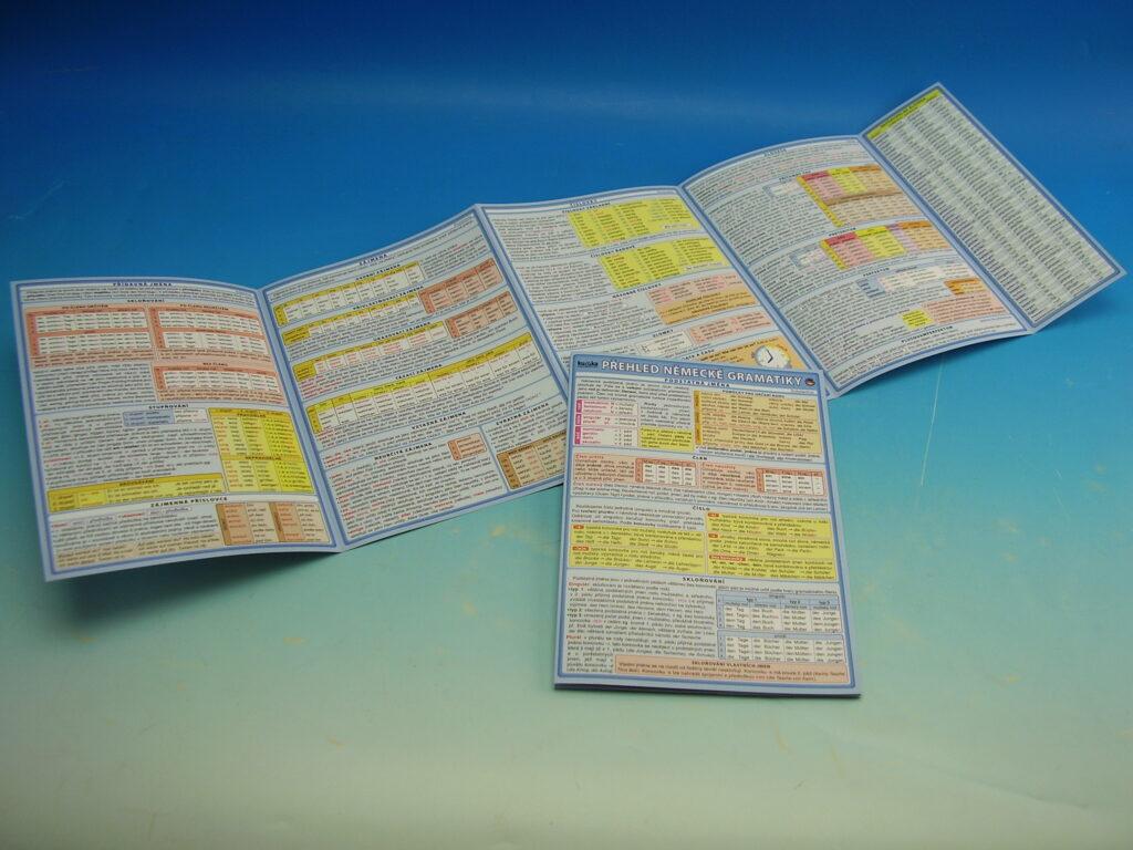 Tabulka Přehled německé gramatiky