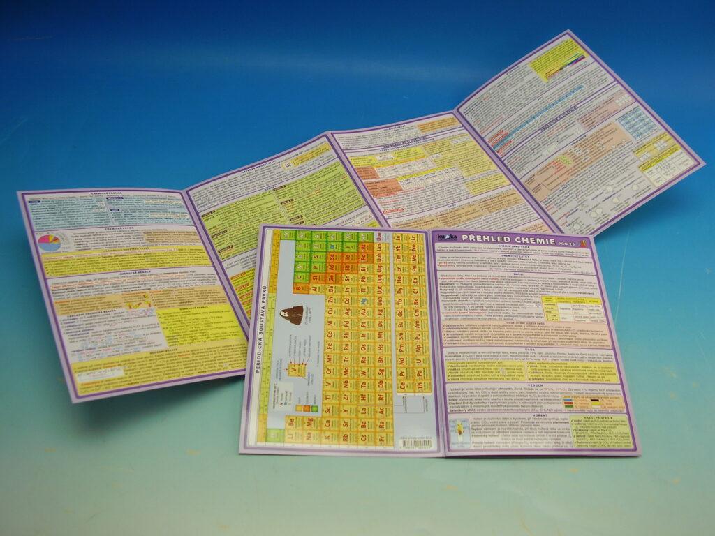 Tabulka Přehled chemie pro ZŠ